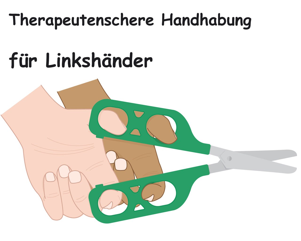 Therapeutenschere-Handhabung-fuer-Linkshaender-illustration-PETA-lafueliki