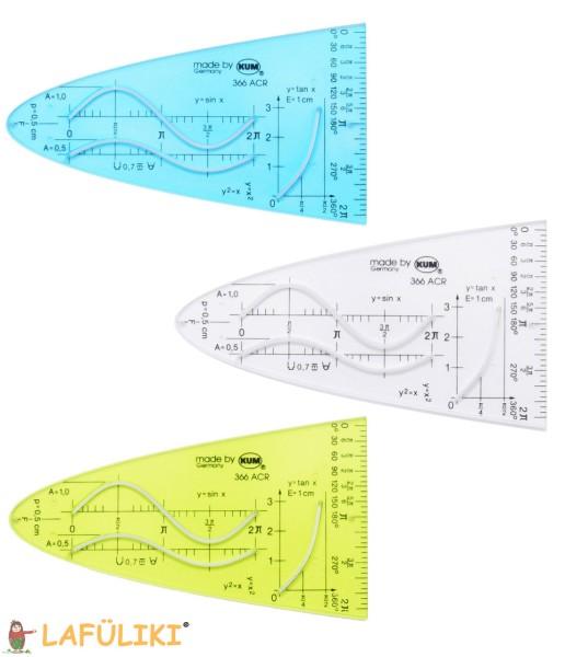 KUM Parabel - farbig - transparent
