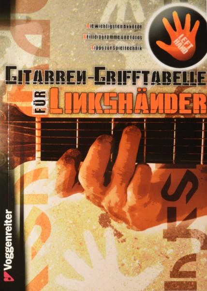 Gitarren Grifftabelle für Linkshänder